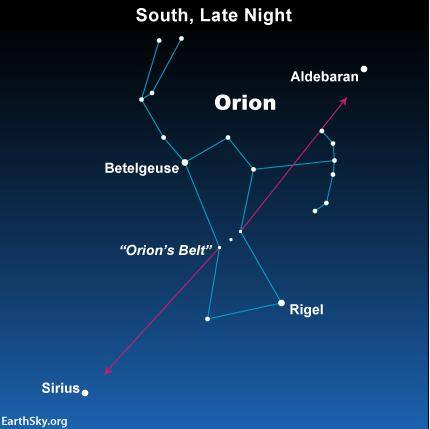 Photograph of the Southern Winter Sky late at night showing Constellation Orion while Star Hopping from Sirius to Aldebaran