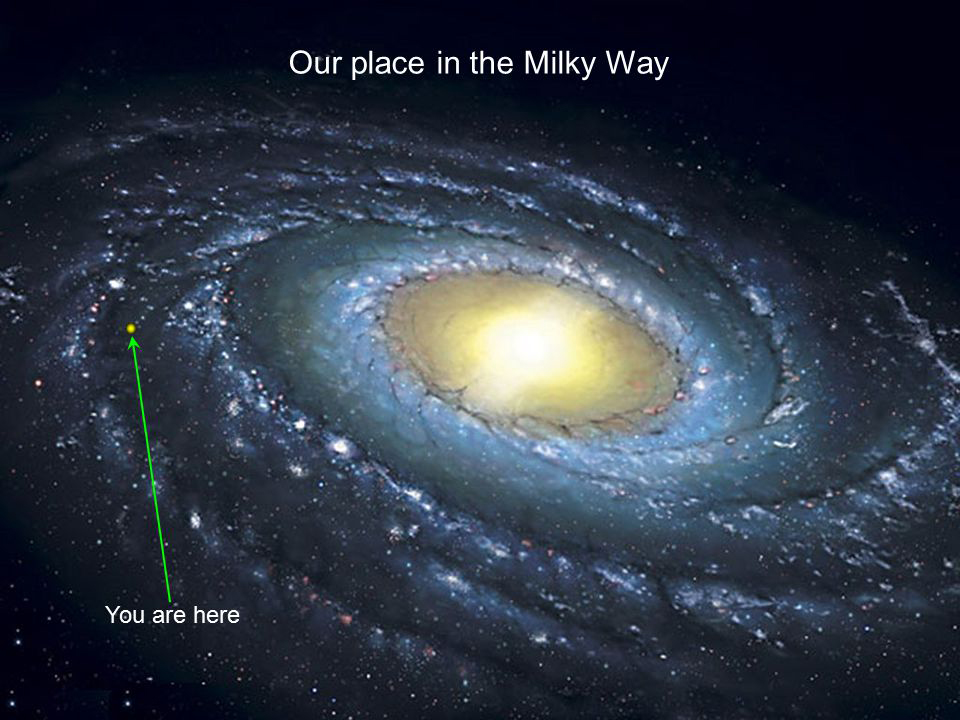 Photo of our place in the Milky Way.
