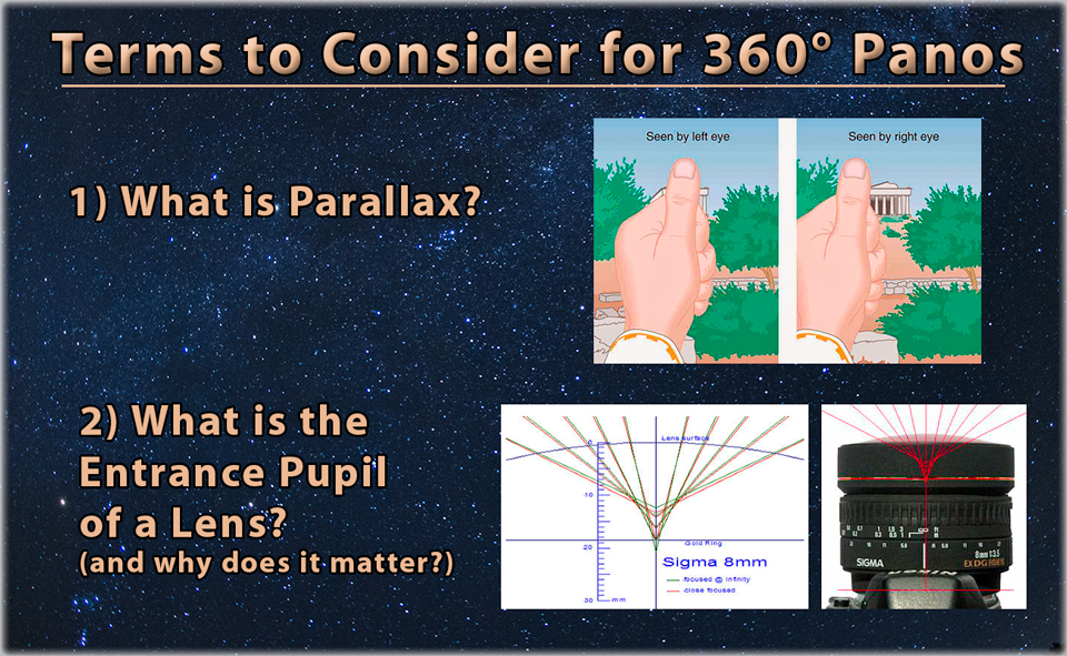Photo describing terms to consider before making 360 panos--What is Parallax, and What is the Entrance Pupil of a lens.