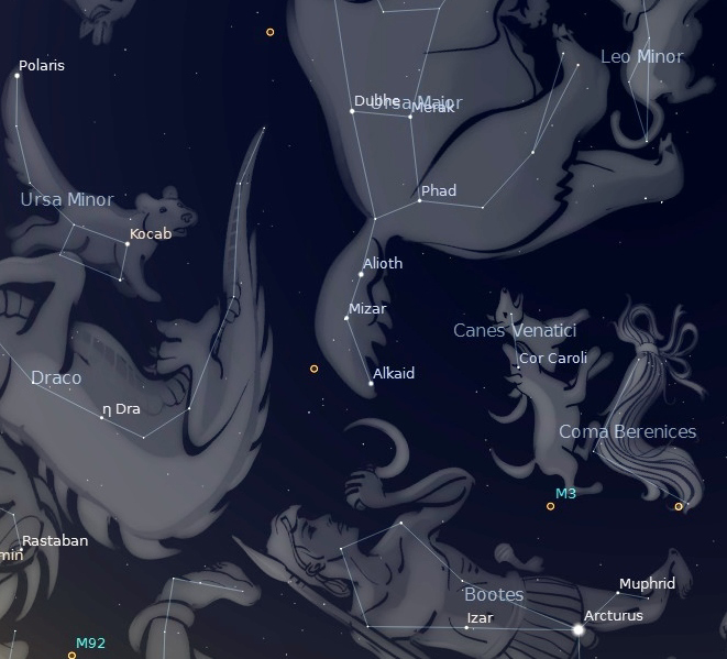 Photo showing location of the constellation Canes Venatici the Hunting Dogs below the handle of the Big Dipper.