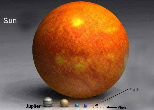 Photo showing the relative size of our Sun to Planets.