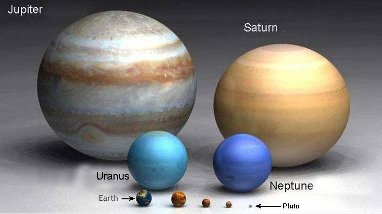 Photo showing the relative sizes of our planets.