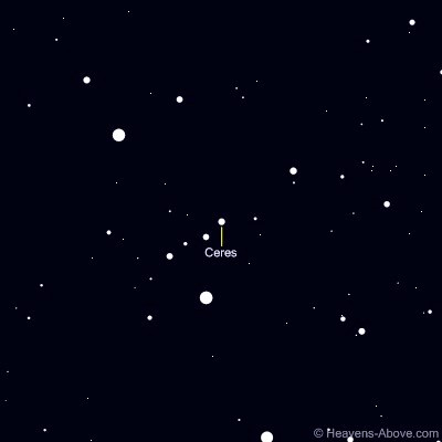 Photo showing wider view location of the asteroid Ceres near Jupiter.