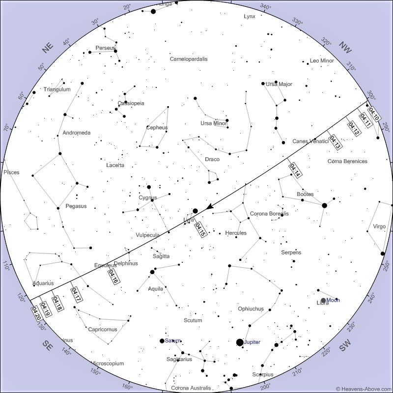 Graphic showing the path of the International Space Station (ISS) from the Heavens Above website.
