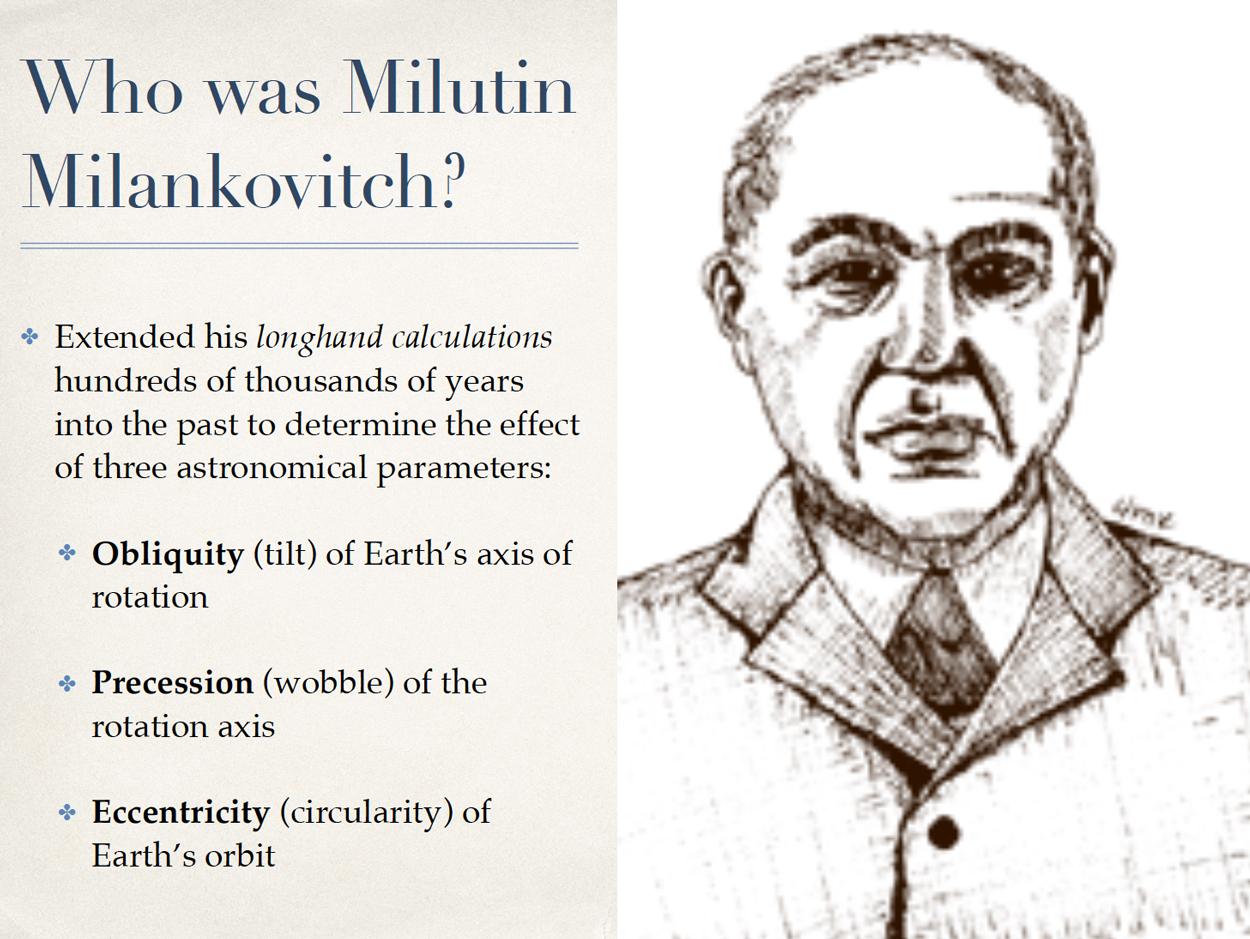 Photo showing mathematician and geophysicist Milton Milankovitch and his theories of the effects of Obliquity, Precession, and Eccentricity on the Earth's orbit.