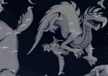 Photo showing the constellation Draco the Dragon in relation to the Big and Little Dippers (Ursa Major and Minor).