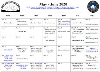 Calendar of the Saint John Astronomy Club for May-June 2020