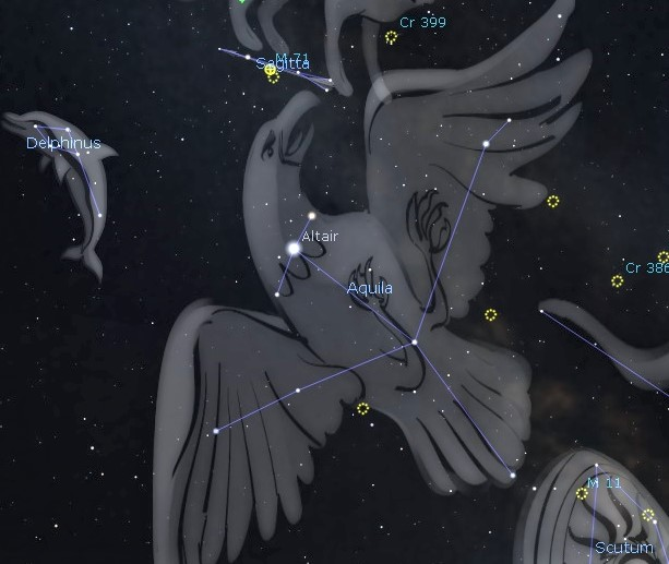 Photo showing the constellation Aquila the Eagle with the bright star Altair.